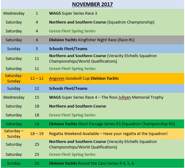 RQYS Nov 2017
