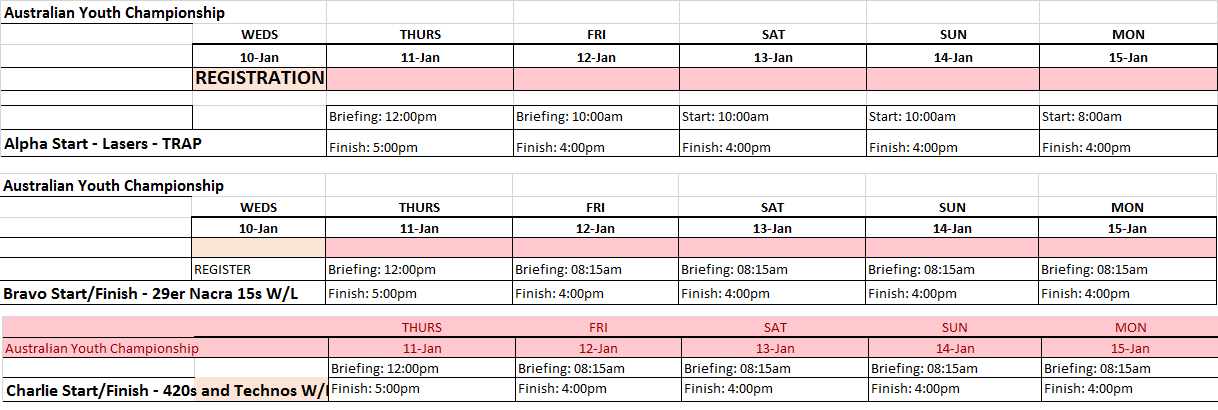 Aus Youth nationals Briefing times volunteers